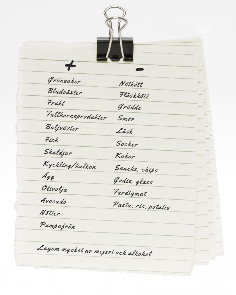 En lista med vad som är bra och dåligt att äta