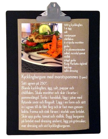 Recept_Kycklingburgare